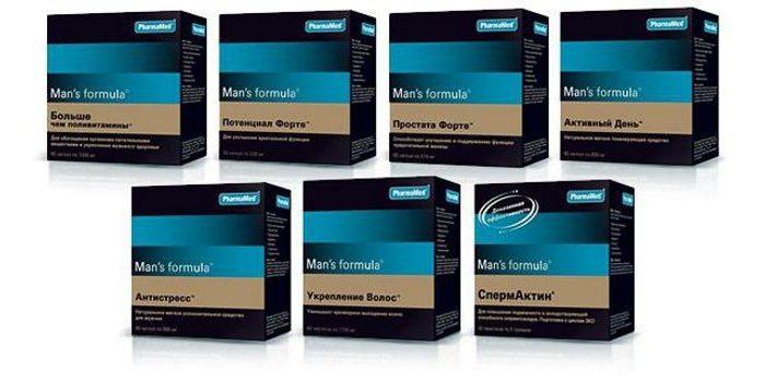 Препараты Мен-с формула